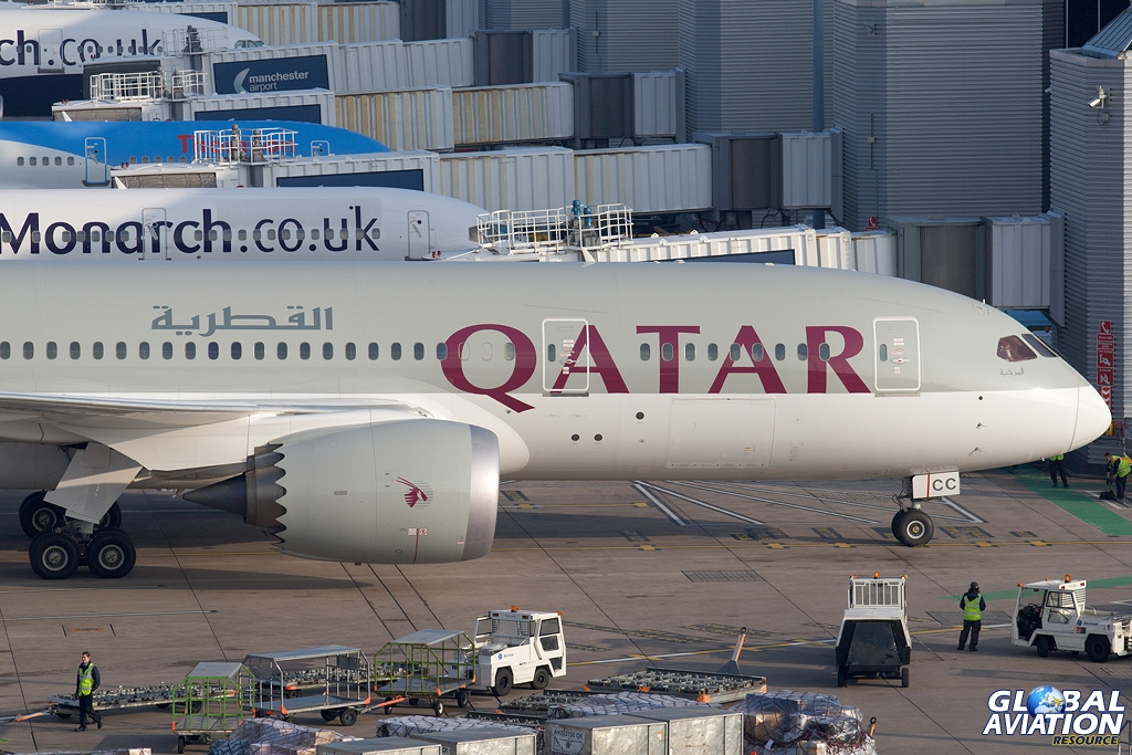 Aviation News – First Qatar Airways Boeing 787-8 service to Manchester Airport 19/05/2013